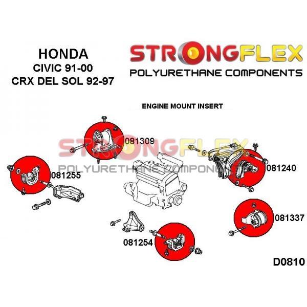 Honda Civic 5 motorové silentbloky