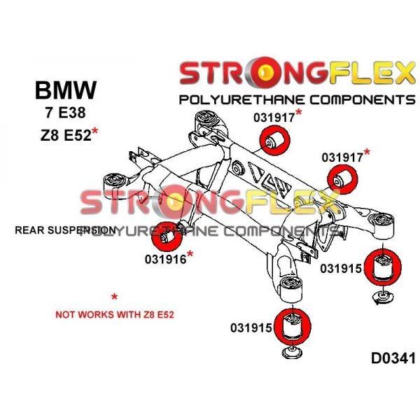 BMW E38 napravnica