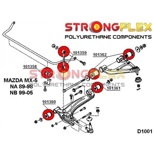 Mazda MX-5 predné silentbloky