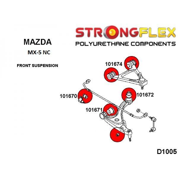 Mazda MX-5 NC predné silentbloky