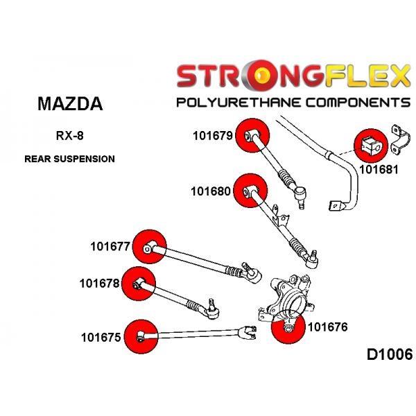 Mazda RX-8 zadne silentbloky